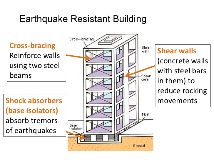 Earthquake Resistent Building Construction
