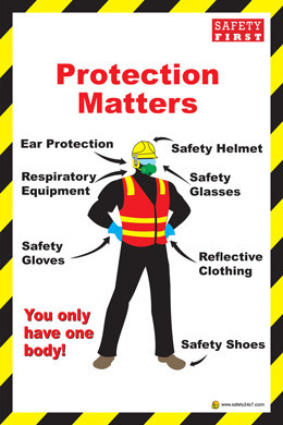 instructions on proper use of ppe are provided through