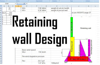 Design of Retaining walls against overturning and sliding forces