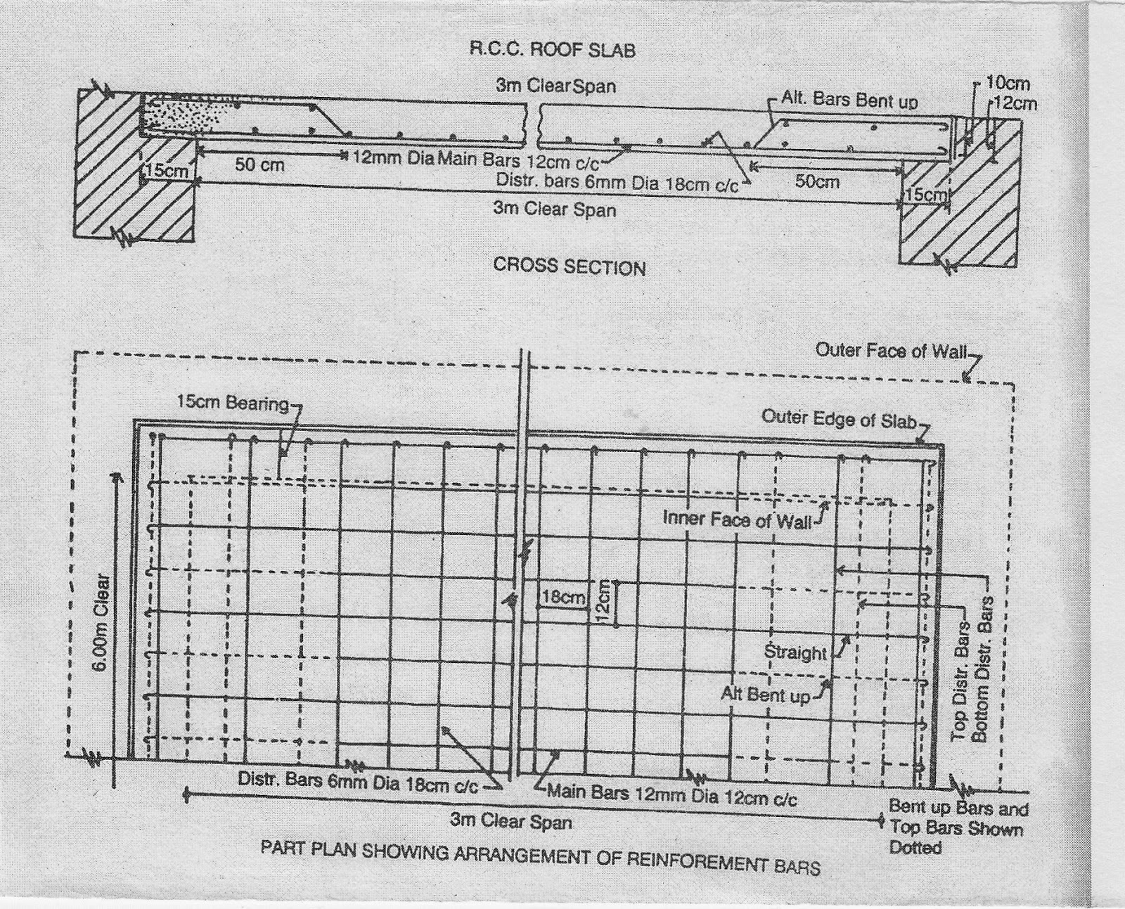 Rcc slab roof design example for Concrete slab plans
