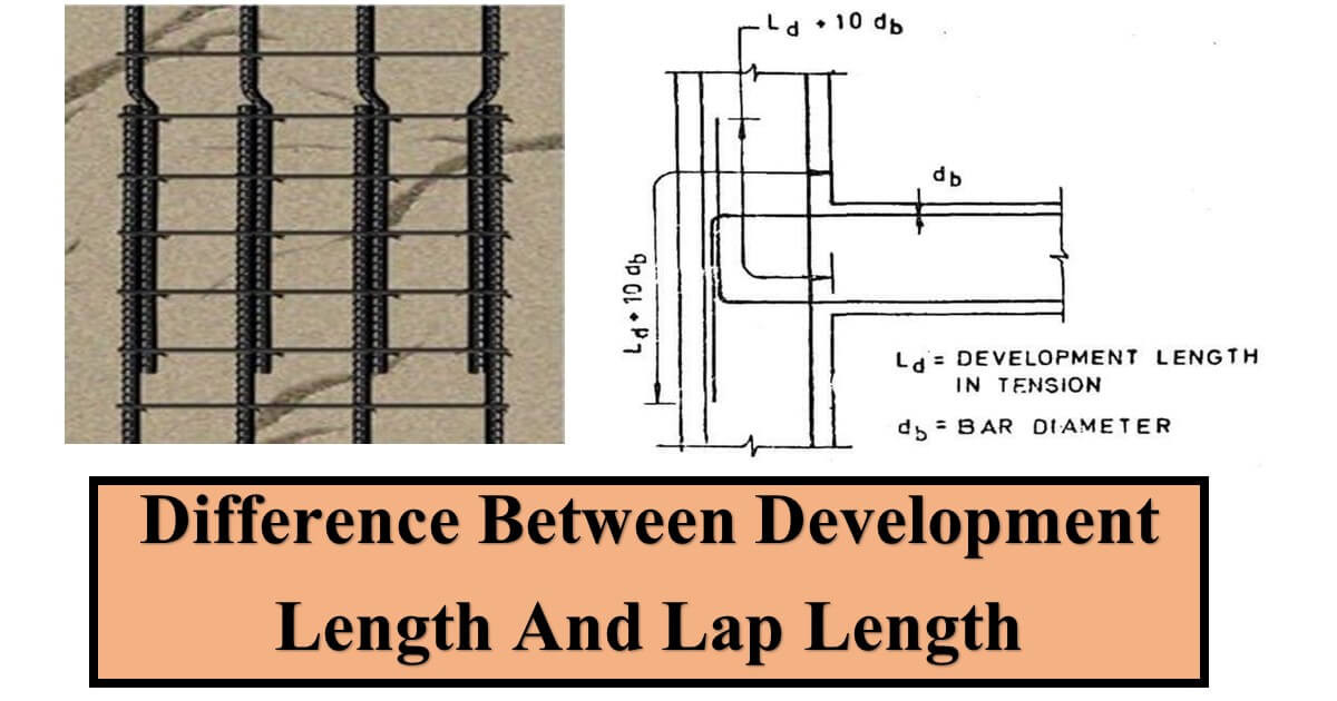 Balustrades besides Reidbar  ponents moreover Calc also Integrating Vector Data Roads additionally Technology Construction. on embedment