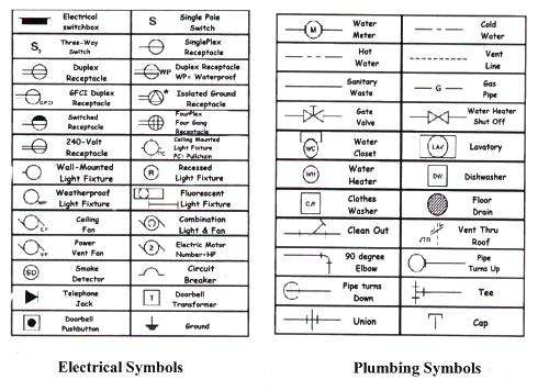 architectural-blueprint-symbols